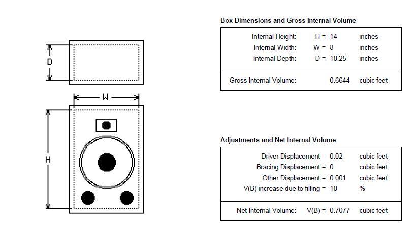 Diagram Illustrates One Possible Cabinet Design